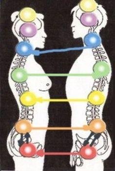 Гармоничные отношения между мужчиной и женщиной – фундамент счастья. Сегодня мы рассмотрим сакральные секреты отношения между мужчинами и женщинами. Это очень важная тема, от ее понимания будет зависеть ваше счастье, успех, благополучие и здоровье.