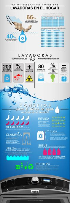 Consejos para ahorrar agua con tu lavadora