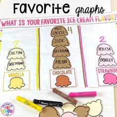 Favorite thing graphs plus tons of all about me activities for back to school or anytime during the year. Perfect for preschool, pre-k, or kindergarten. #allaboutme #diversity #backtoschool Classroom Community, A Classroom, Preschool Classroom, Kindergarten, Pre School, Back To School, All About Me Activities, Ice Cream Theme, Flavor Ice