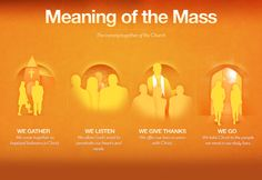 Meaning of the Mass: The Coming Together of the Church.  While we must make an individual decision to believe in God and accept what Christ has done for us through his Death and Resurrection, the way this is expressed is through worship and principally the Eucharist.