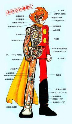 Shotaro Ishinimori worked with Osamu Tezuka for a period of time, thus the similarity of art style.
