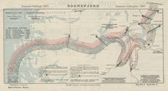 Tourist map of steamer routes in Sognefjorden, summer 1907 #map #norway
