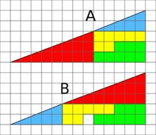 Missing square puzzle - Wikipedia, the free encyclopedia
