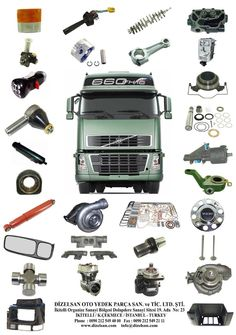 High Quality Turkish Made Spare Parts For Volvo Trucks Manufacturer, Supplier & Exporter - ECPlaza