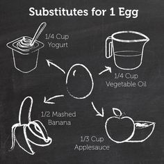 Baking substitute for egg. Good tip from Duncan Hines. Cooking Measurements, Duncan Hines, Substitute For Egg, Apple Sauce Substitute, Food Substitutions, Recipe Substitutes, Yogurt Cups, Food Facts, Baking Tips
