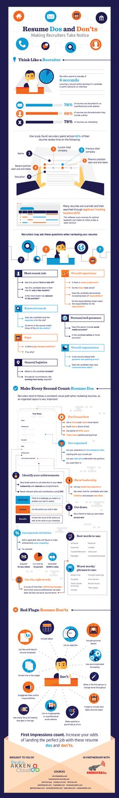 infographic : Resume Dos & Donts: making Recruiters take Notice Infographic Resume Help, Job Resume, Resume Tips, Resume Ideas, Resume Review, Resume Examples, Job Career, Career Advice, Resume Writing