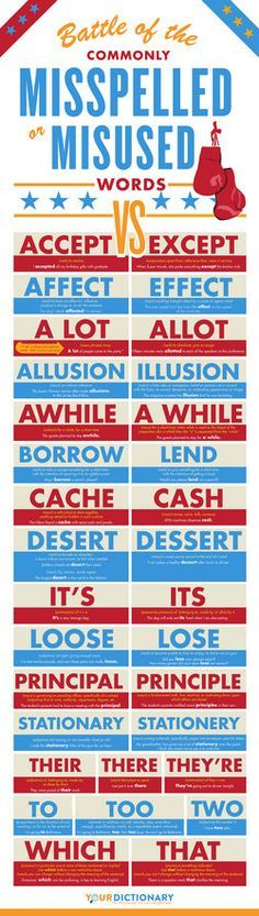 Infographic for commonly confused (misspelled or misused) words. A helpful…