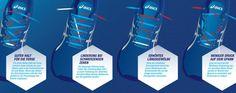 Schnürhilfe - Der Guide zur perfekten Schnürtechnik | Running | ASICS Germany