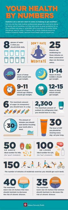 We've simplified all of the numbers you have to remember when it comes to your daily health, from how much water and sleep you should be getting to the maximum amount of sugar and sodium you can consume.