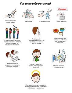 Как вести себя в столовой - АККП