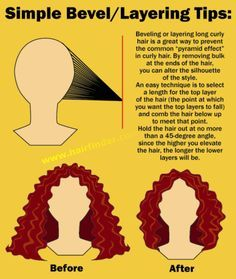 how to bevel hair …