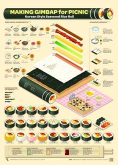 Infographic Poster | 상품 카테고리 | 스트리트 H | Page 2 Food Graphic Design, Food Design, Design Design, Sushi Recipes, Asian Recipes, Recipe Drawing, K Food, Korean Words, Food Drawing