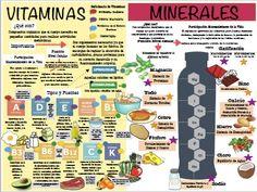 Infografía realizada por alumnos de V Bachillerato.