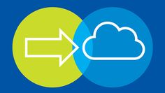 Home - Microsoft Cloud