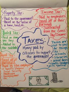 Teach money skills using these financial literacy anchor charts. From asset allocation to the importance of savings, these teach valuable lessons. 3rd Grade Social Studies, Social Studies Classroom, Teaching Social Studies, Help Teaching, Social Studies Activities, Business Education Classroom, Classroom Economy, Teaching Economics, Economics Lessons