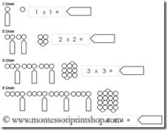 Classical Conversations Math resources and idea with a Montessori inspiration...fantastic for hands on and visual learners...it's more than just memorizing a list of numbers!