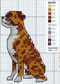 Boxer chart 4 of 6 - with key