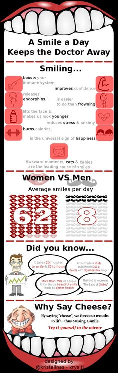 Infographic: A Smile a Day Keeps the Doctor Away:
