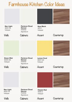 Color schemes for a farmhouse kitchen with wooden countertops