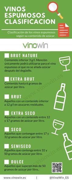 Clasificación de los vinos espumosos según su contenido de azucar