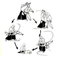 Ikkyo, primer principio del Aikido, y según la mayoría de los maestros, junto a shiho nage e irimi nage, son las tres técnicas más important...