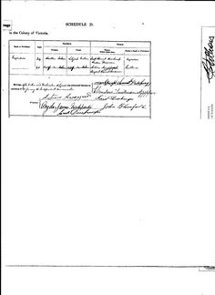 Signature of the brides father Antonio Azzopardi and brother Angelo James Azzoppardi. The grooms brother (Jean) Louis Deschamps and sister in law Sarah Deschamps nee Campbell (sister of Arabella Campbell who married Augustus or Auguste Louis Deschamps died 1900 Lilydale...Vignerons. Yering Station, Yering Farm, Yeringberg, St Hubert's with the De Castella's.