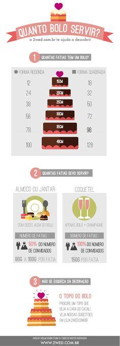 Para calcular a quantidade de bolo por convidado em seu casamento, você precisa juntar algumas informações. O infográfico acima te ajuda a descobrir o número e peso médio de fatias necessárias e o tamanho de seu bolo para que todos os seus convidados fiquem muito satisfeitos na festa de seu casamento! Saiba mais acessando www.2wed.com.br