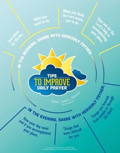 Tips to Improve Daily Prayer (Elder Jose L. Alonso). Love this list on improving prayers! 1,600×2,048 pixels