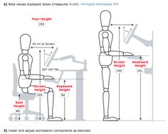 The right position for workstation components (Height - 165cm)