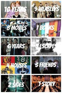 Harry Potter Disney, Harry Potter Tumblr, Harry Potter Comics, Arte Do Harry Potter, Harry Potter Imagines, Harry Potter Puns, Theme Harry Potter, Harry Potter Pictures, Harry Potter Love