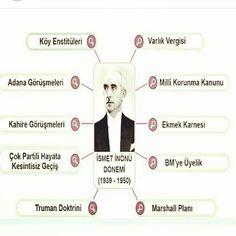 #kpsshazirlik #tarih #cografya #anayasa #vatandaşlık #egitimbilimleri #kpss2016 #kpsstarih #kpsscografya #kpssturkce