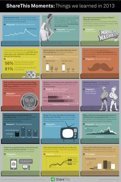 We've distilled some of our most notable findings from 2013 and compiled them into one infographic for your enjoyment.