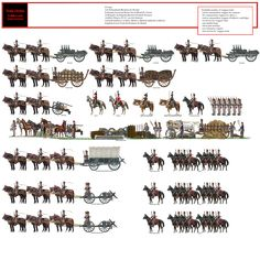I Corpo Anglo-Allied Army Division brigade Battalion, Regiment of Foot Guards Battalion, Regiment of. Waterloo 1815, Napoleonic Wars, Battle, Army, Jumping Jacks, Paper, Projects, Drawings, Bullock Cart