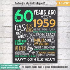 60th Birthday Chalkboard Sign Poster Printable 60 Years Ago Back In 1959 USA Events Gift