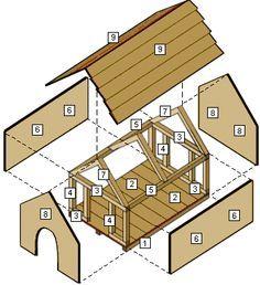 How To Build A Dog House Ideas For The House Pinterest Dog - Build-a-dog-house