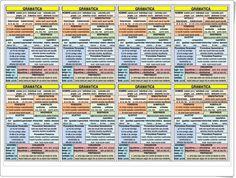 """Recursos didácticos para imprimir, ver, leer: """"Tabla de gramática"""" (Actiludis.com)"""