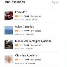 Avion Canarias lo mas buscado ayer en Google en España