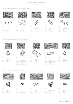 Johannes Brattgard, Berlin Block Typology — Are.na - Johannes Brattgard, Berlin Block Typology -