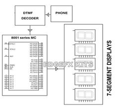 Wiring Diagram Phone Line together with De Marc Basic Telephone Wiring Diagram furthermore Wiring Diagram For Nz Plug besides What Is The Meaning Of Relay In Lifts additionally Adsl Modem Wiring. on digital telephone wiring diagram
