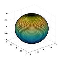 Electrical Engineering Tutorial ~ 3D plots in MATLAB