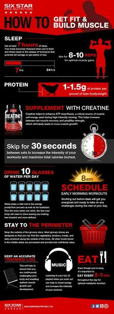 shake to gain muscle bodybuilding SixStarProNutriti. - Get Fit and Build Muscle Sport Nutrition, Nutrition Sportive, Nutrition Education, Fitness Nutrition, Nutrition Club, Nutrition Quotes, Nutrition Month, Nutrition Classes, Nutrition Store