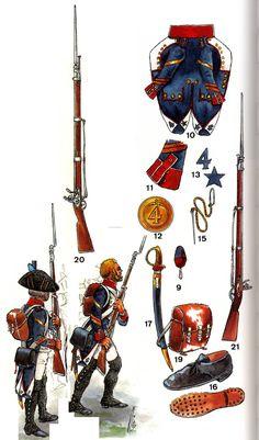 Dotazione individuale e armamento dei sottufficiali furieri del 4 rgt. fanteria di linea francese