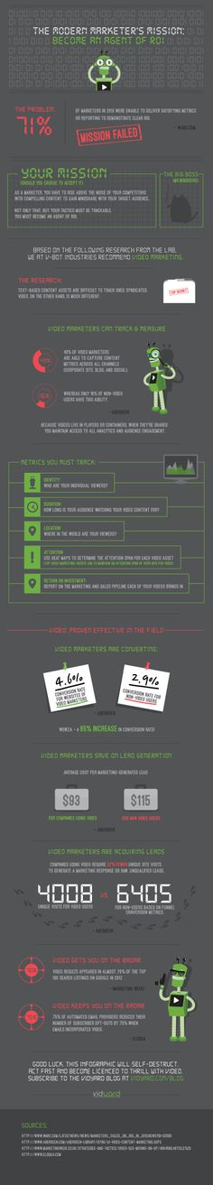 The Modern Marketer's Mission: Become an Agent of #ROI | #infographic repinned by @Piktochart