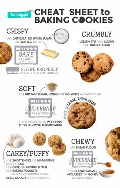 WATCH: A Guide to Baking Your Favorite Kind of Chocolate Chip Cookie Learn how to make chocolate chip cookies exactly the way you want them. Make Chocolate Chip Cookies, Chocolate Cookie Recipes, Baking Chocolate, Chocolate Chocolate, Baking Tips, Baking Recipes, Dessert Recipes, Baking Hacks, Toaster Oven Recipes