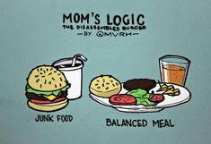 Funny Hamburgers (13 Pics)