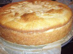Cocina Con Nieves: Diferentes Recetas de Bizcochos.