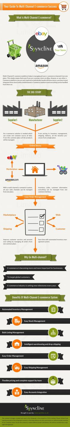 Your Guide To Multi Channel Ecommerce Success   #infographic #Ecommerce #marketing