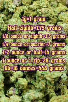 Good to know what You're getting! #MarijuanaMeasurements
