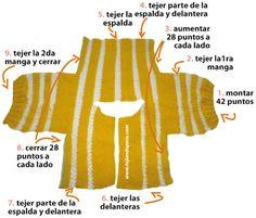medidas para tejer chaleco niña 3 años | Chaquetita para bebe - Tejiendo Perú