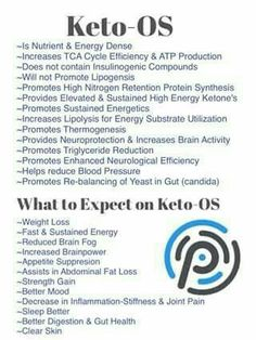 What does Keto of do for you.